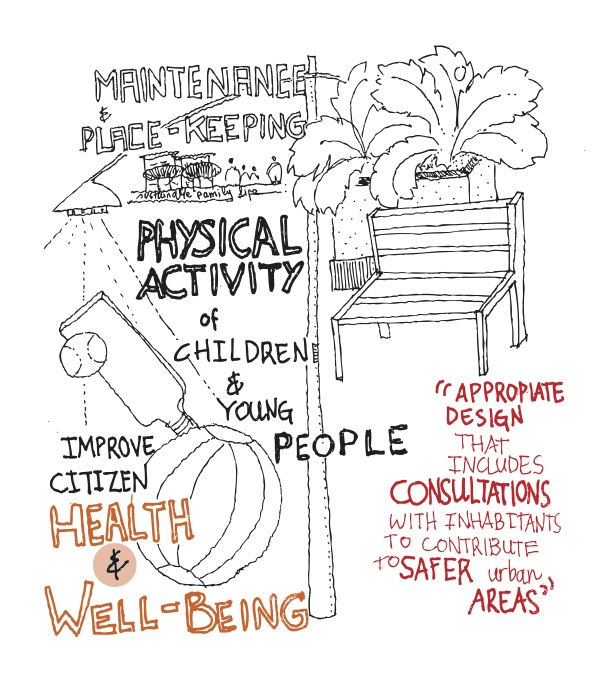 ps_and_health_and_well_being